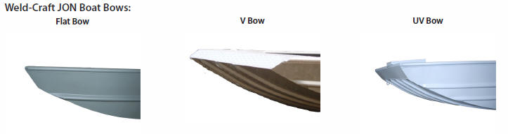 Weld-Craft Aluminum Jon Boats